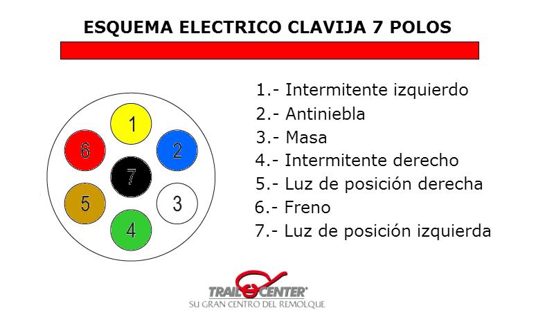 esquema electrico 7 polos